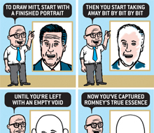 How to Draw Mitt Romney